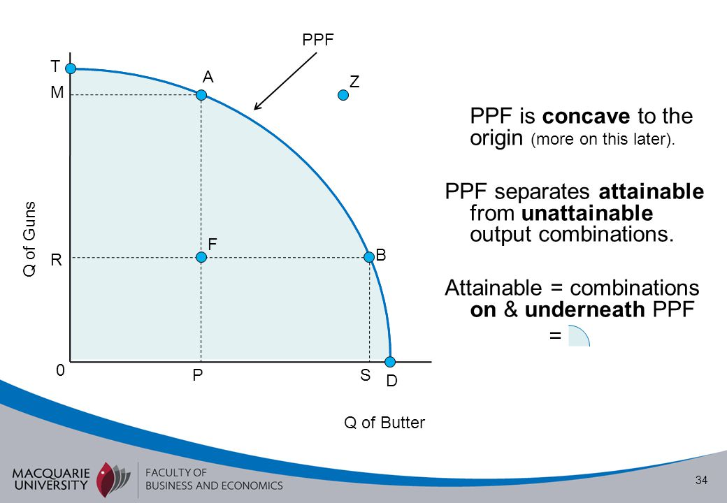 PPF is concave to the origin (more on this later).