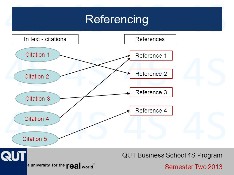Referencing In text - citations References Citation 1 Reference 1