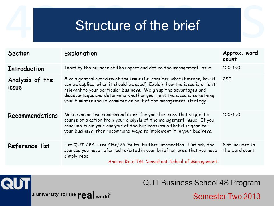 Structure of the brief Section Explanation Introduction