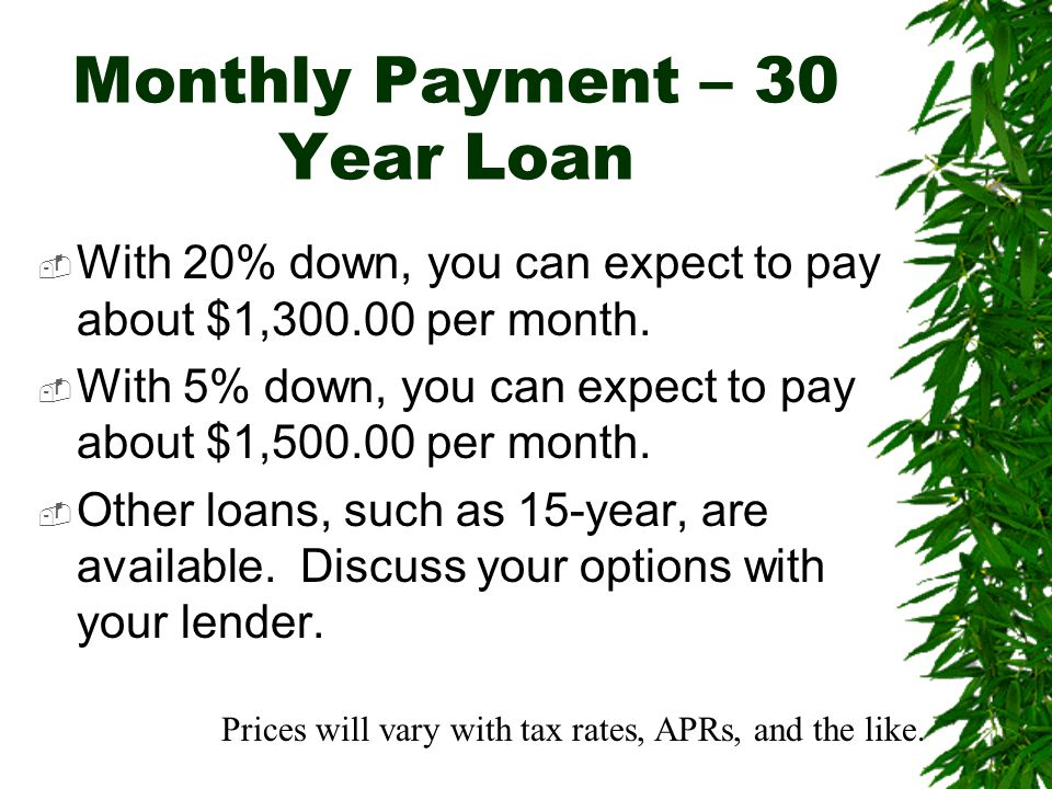 Monthly Payment – 30 Year Loan