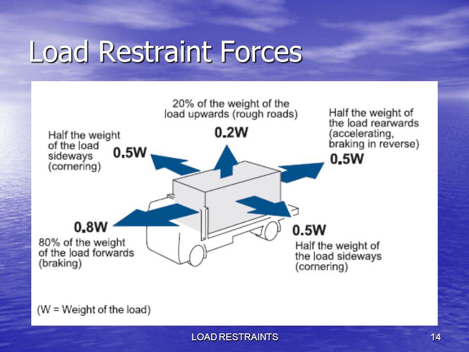 Load Restraint Forces LOAD RESTRAINTS