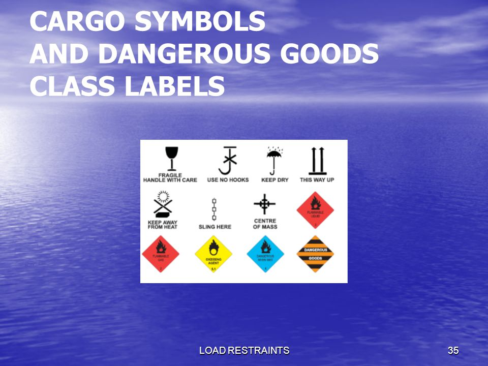 SAMPLES OF INTERNATIONAL CARGO SYMBOLS AND DANGEROUS GOODS CLASS LABELS