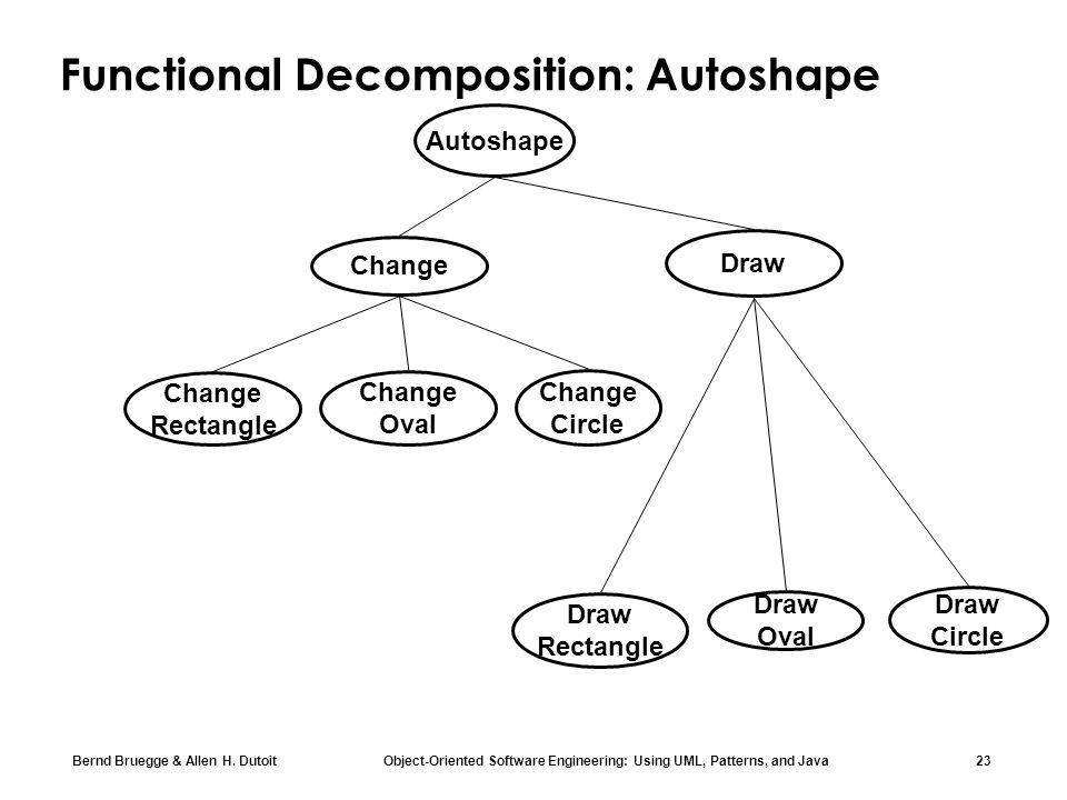 Functional Decomposition: Autoshape