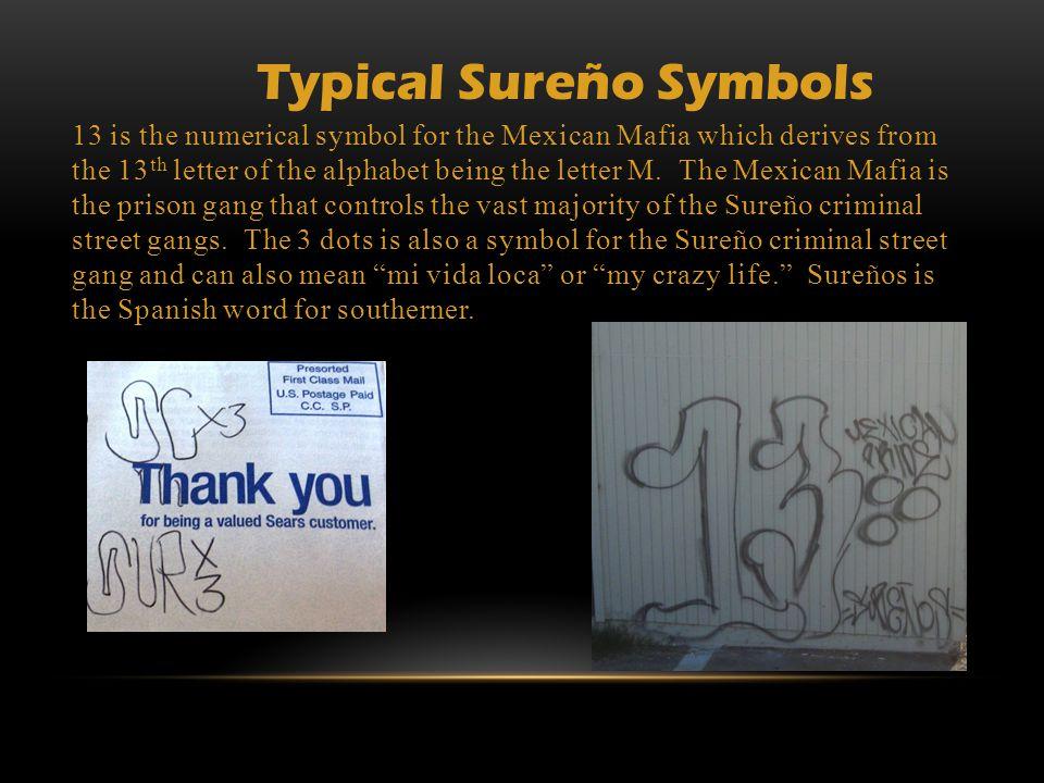 Typical Sureño Symbols
