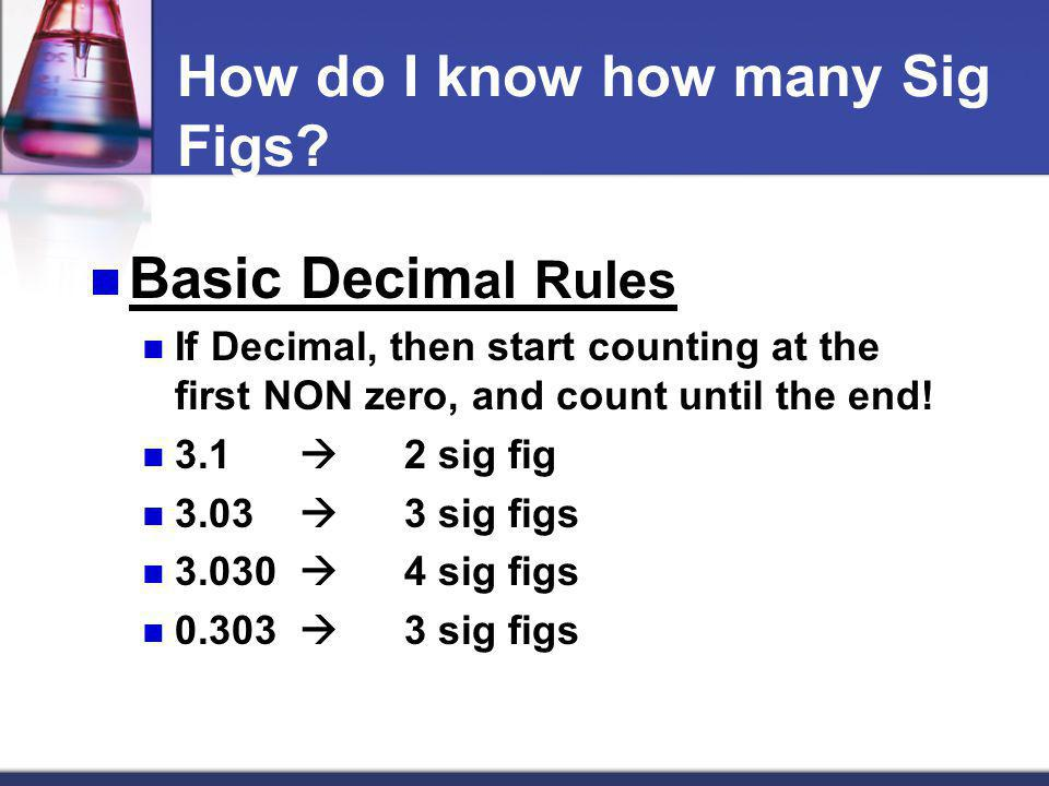 How do I know how many Sig Figs
