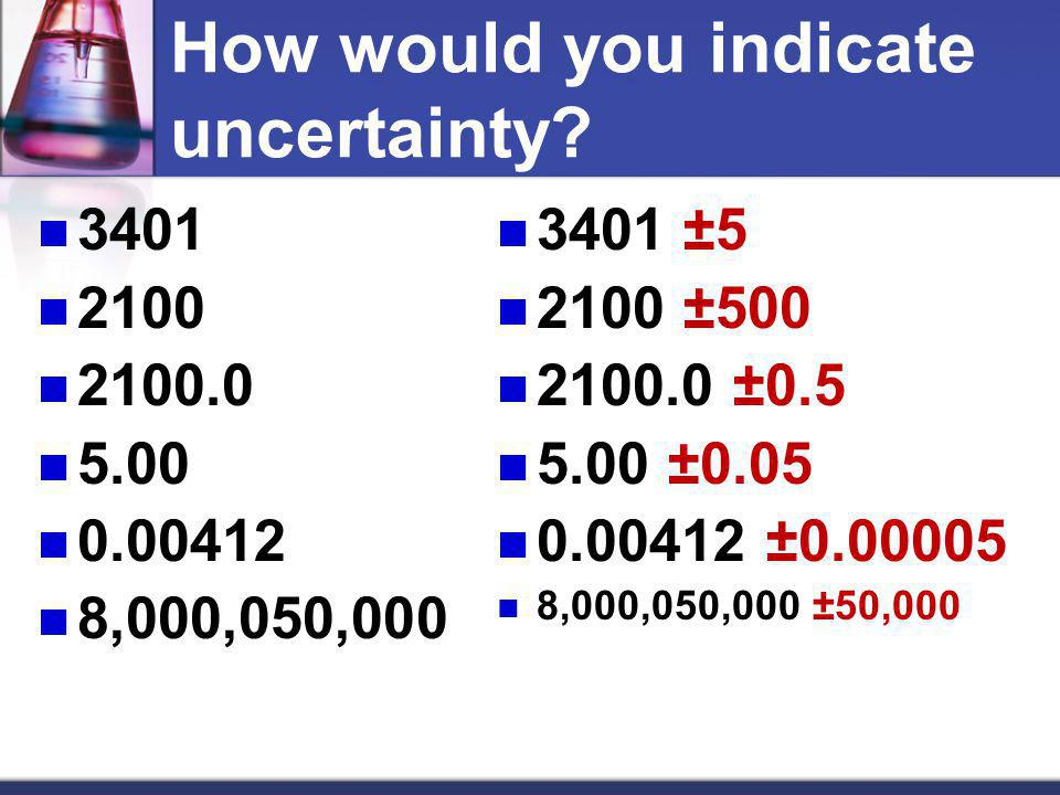 How would you indicate uncertainty