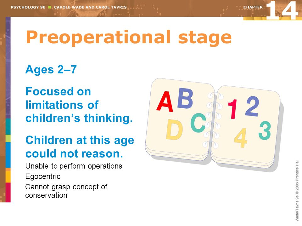 14 Preoperational stage Ages 2–7