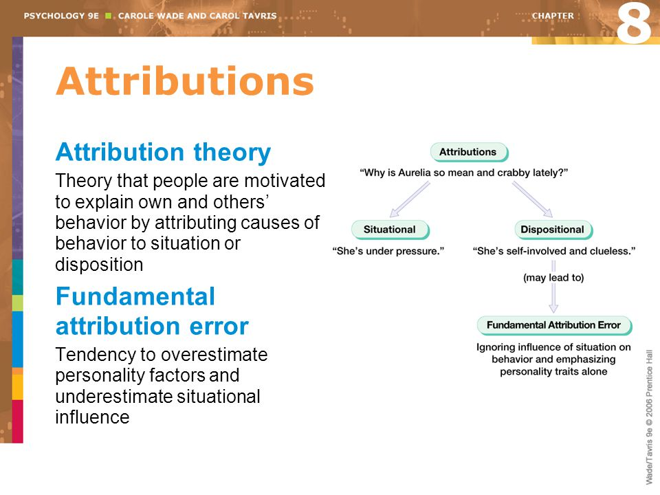8 Attributions Attribution theory Fundamental attribution error
