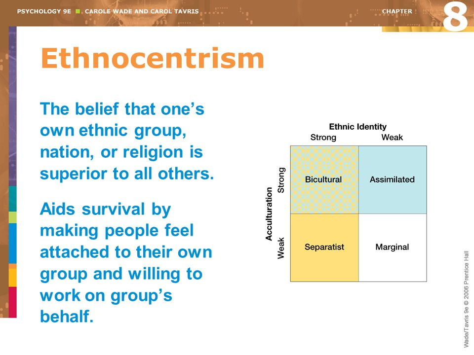 8 Ethnocentrism. The belief that one's own ethnic group, nation, or religion is superior to all others.