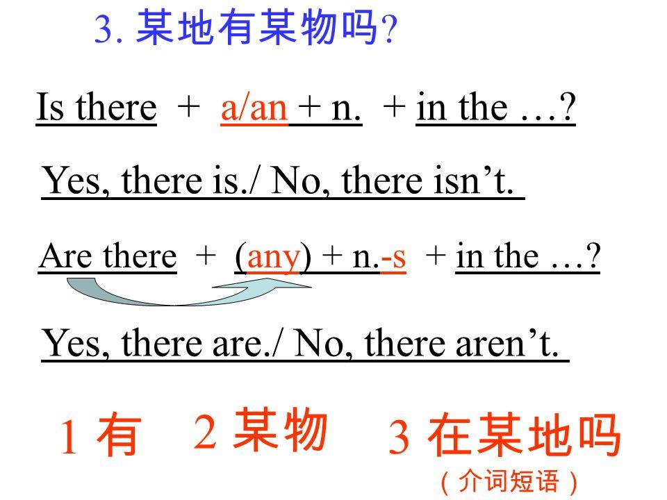 2 某物 1 有 3 在某地吗 3. 某地有某物吗 Is there + a/an + n. + in the …