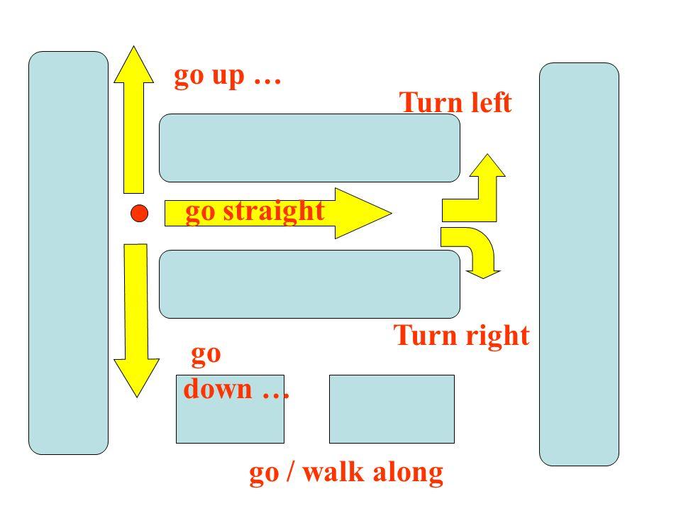 go up … Turn left go straight Turn right go down … go / walk along