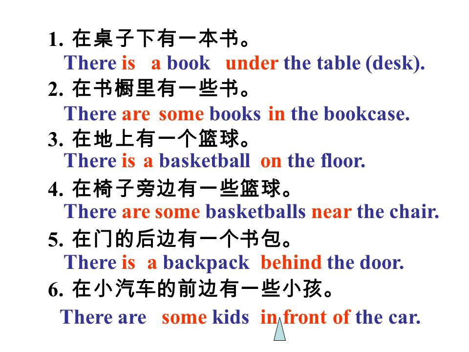 在桌子下有一本书。 在书橱里有一些书。 在地上有一个篮球。 在椅子旁边有一些篮球。 在门的后边有一个书包。 在小汽车的前边有一些小孩。 There is. a book. under the table (desk).