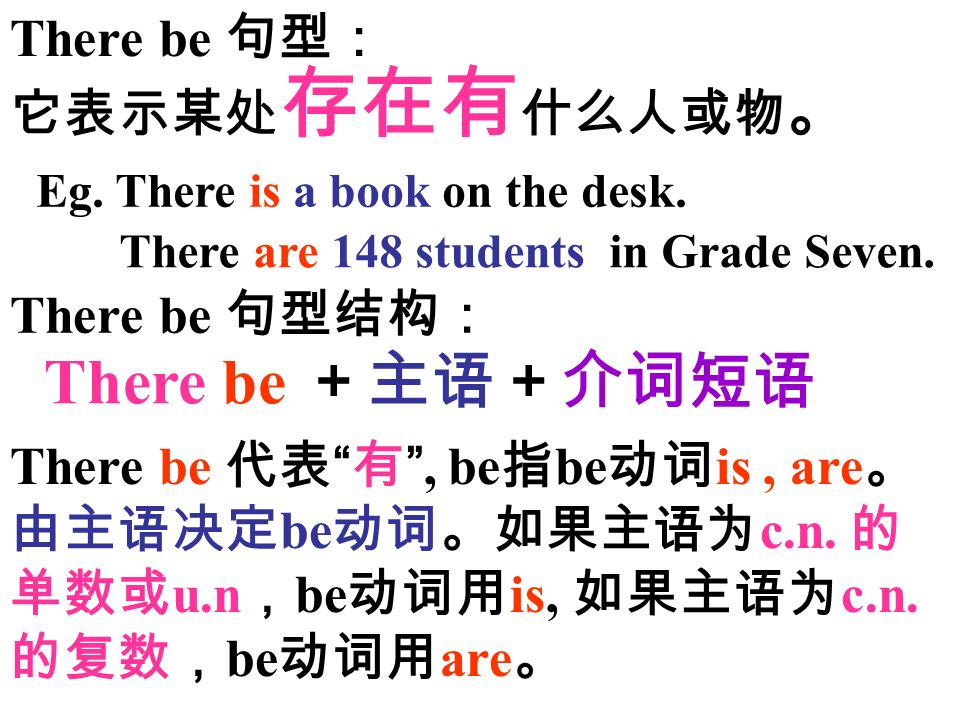 There be +主语+介词短语 There be 句型: 它表示某处存在有什么人或物。 There be 句型结构:
