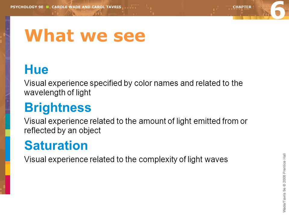 6 What we see Hue Brightness Saturation
