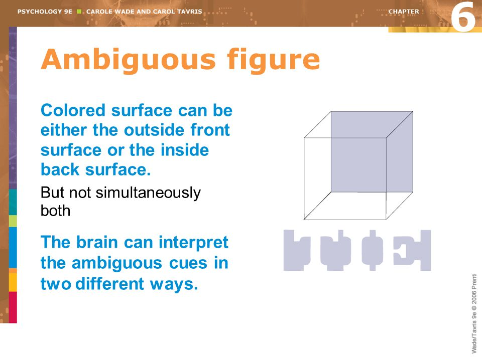 6 Ambiguous figure. Colored surface can be either the outside front surface or the inside back surface.