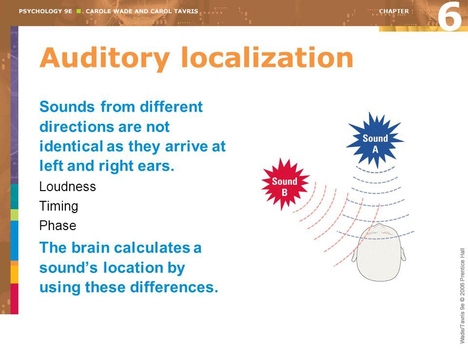 Auditory localization