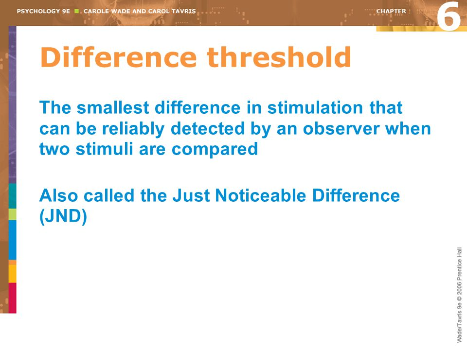 6 Difference threshold. The smallest difference in stimulation that can be reliably detected by an observer when two stimuli are compared.