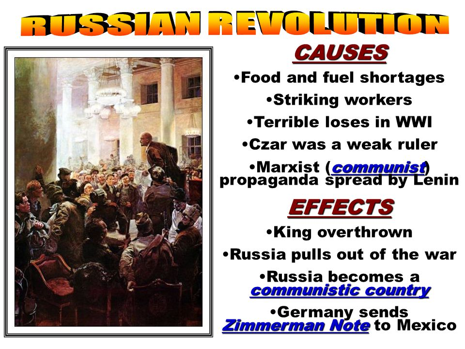 RUSSIAN REVOLUTION CAUSES EFFECTS Food and fuel shortages