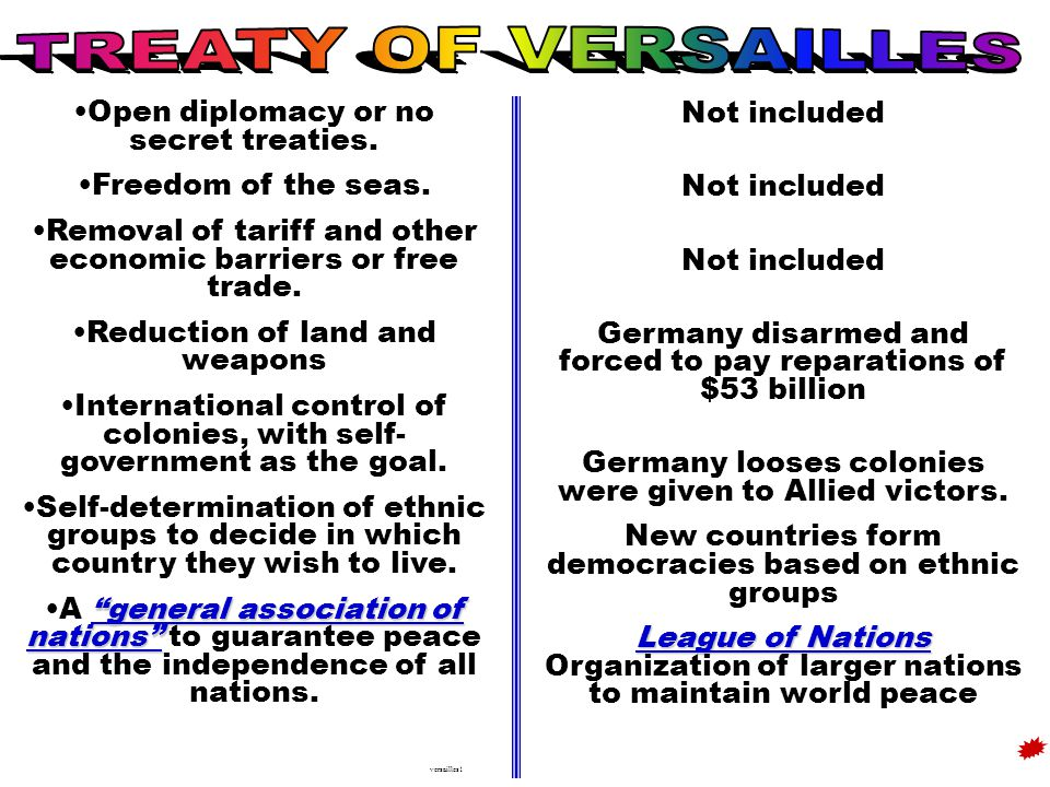TREATY OF VERSAILLES Open diplomacy or no secret treaties.