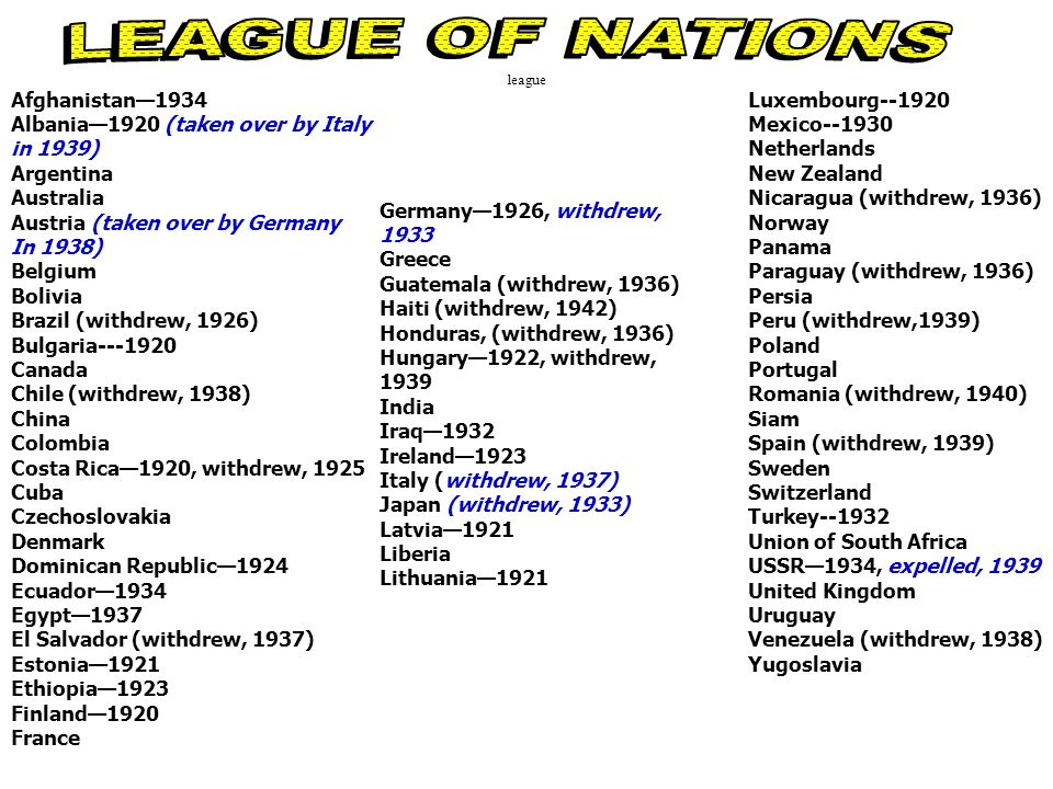 LEAGUE OF NATIONS Afghanistan—1934 Luxembourg--1920