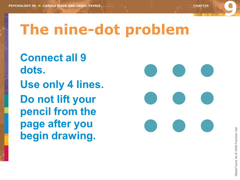 9 The nine-dot problem Connect all 9 dots. Use only 4 lines.