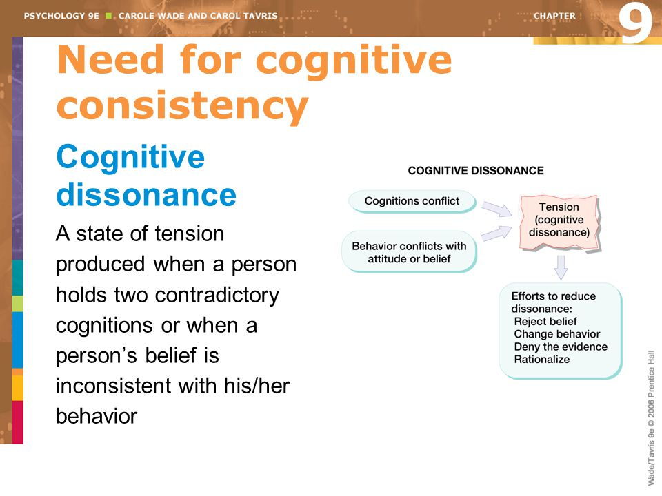 Need for cognitive consistency