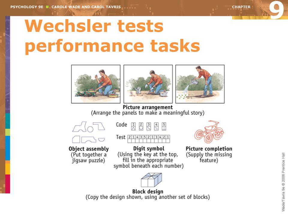Wechsler tests performance tasks