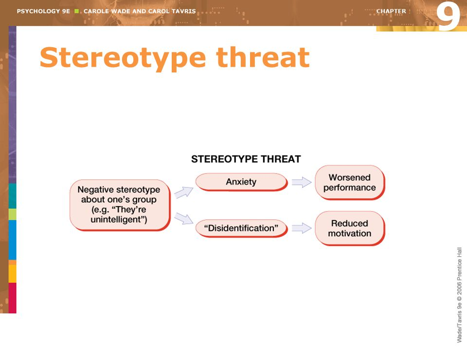9 Stereotype threat