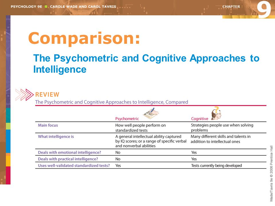 9 Comparison: The Psychometric and Cognitive Approaches to Intelligence