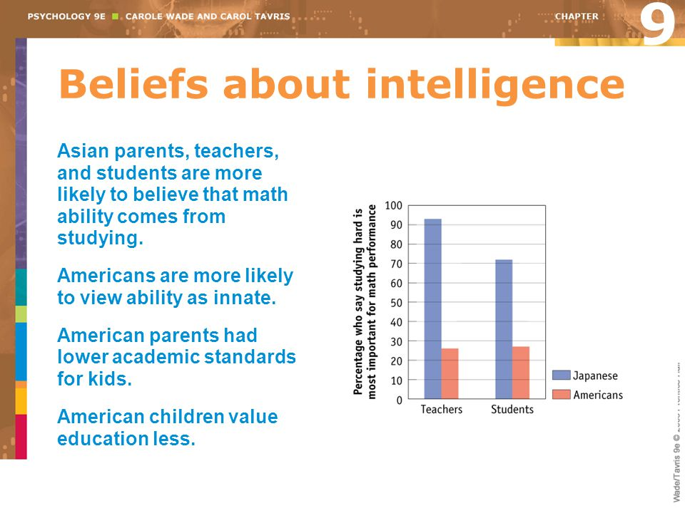 Beliefs about intelligence