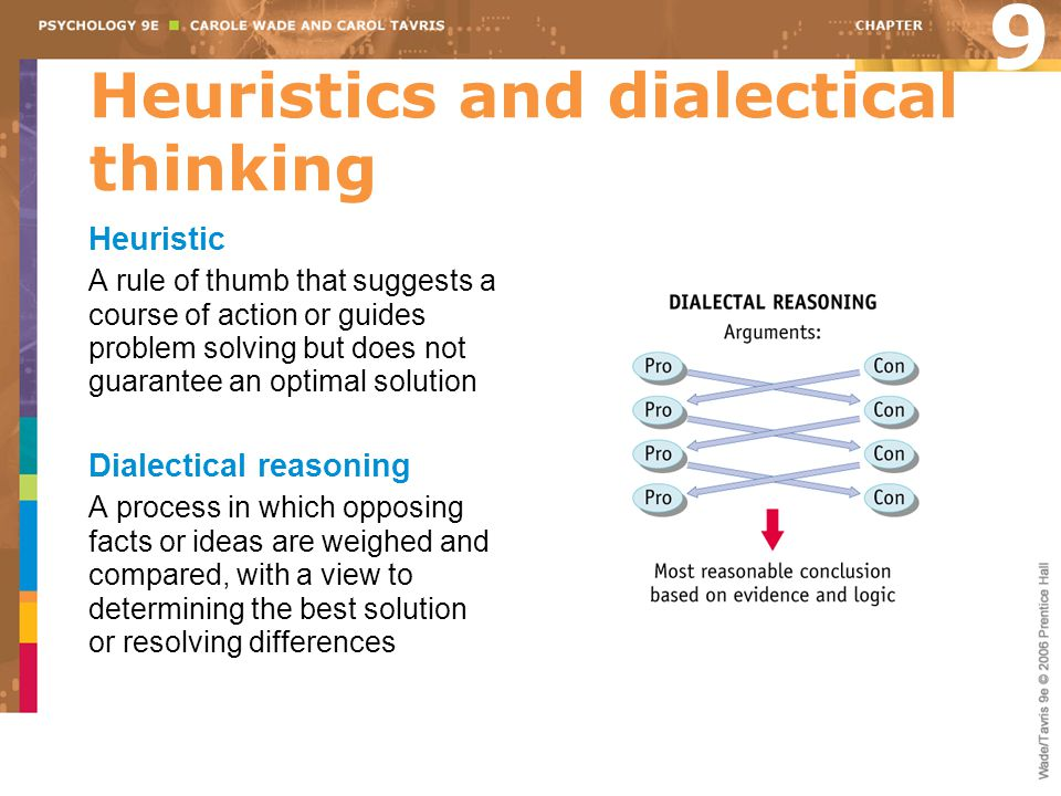 Heuristics and dialectical thinking