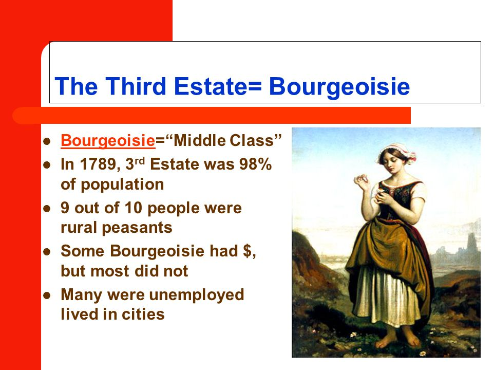 The Third Estate= Bourgeoisie