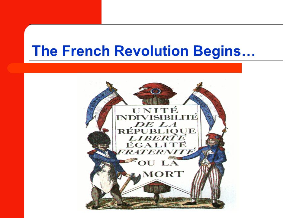 The French Revolution Begins…