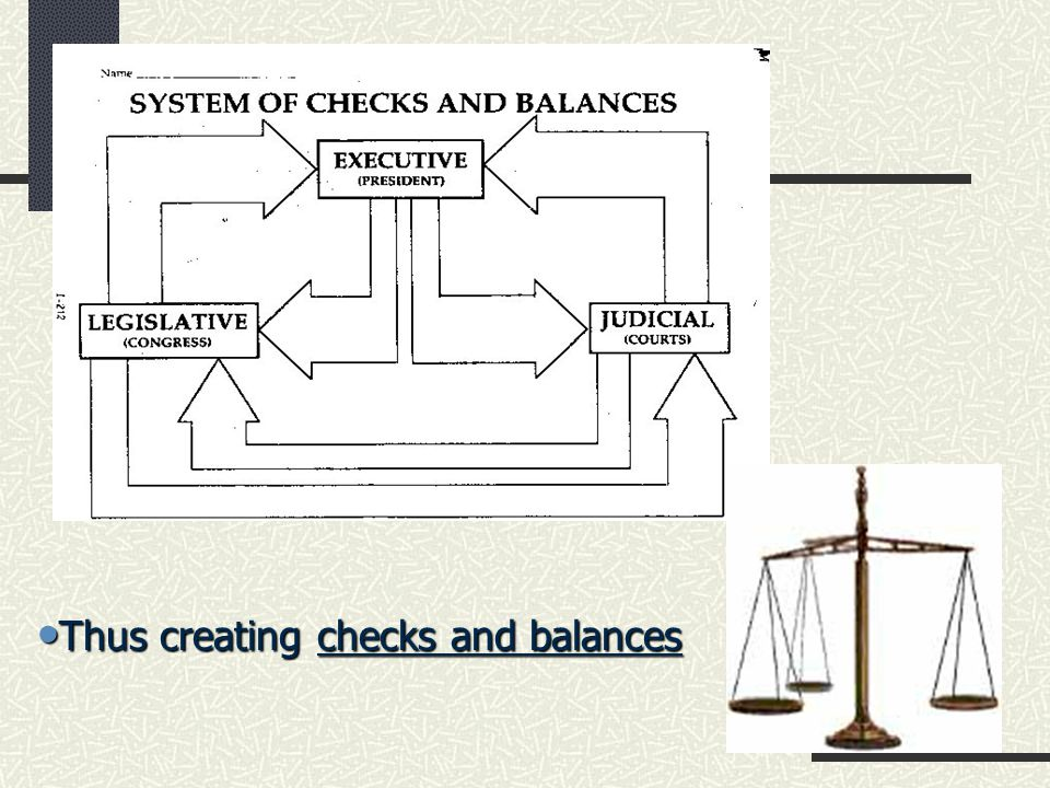 Thus creating checks and balances