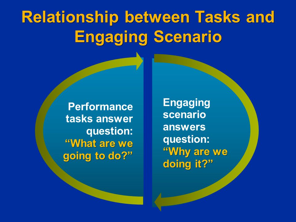 Relationship between Tasks and Engaging Scenario