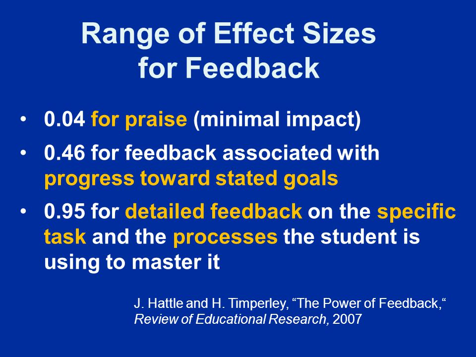Range of Effect Sizes for Feedback