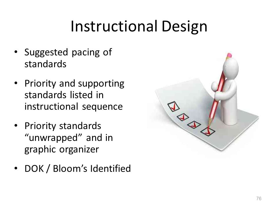 Instructional Design Suggested pacing of standards