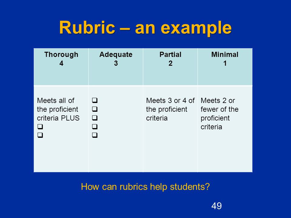 How can rubrics help students