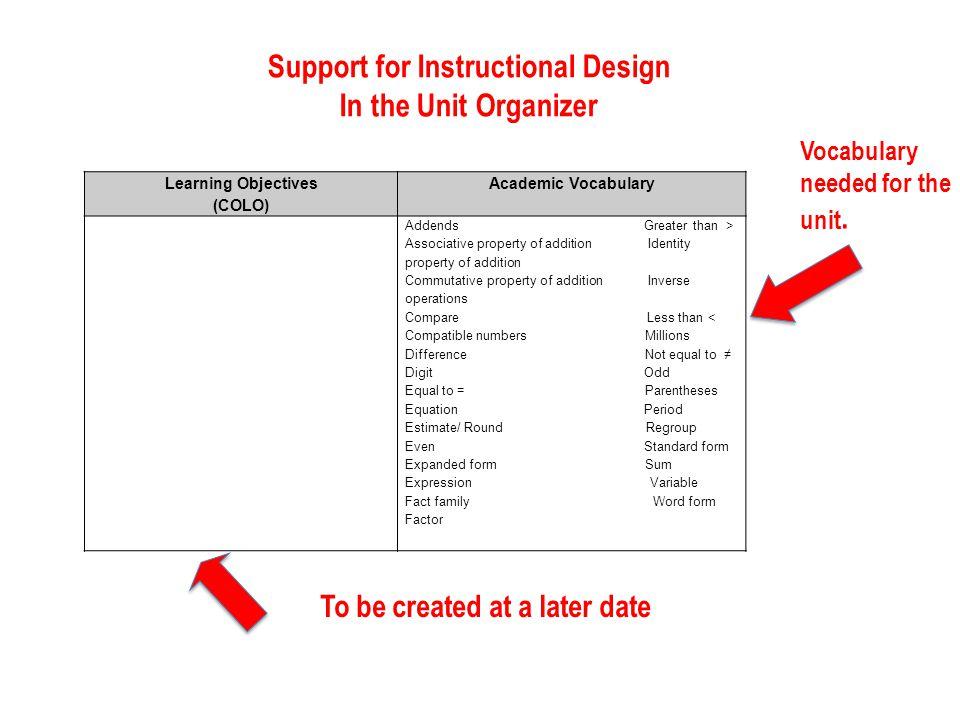 Support for Instructional Design