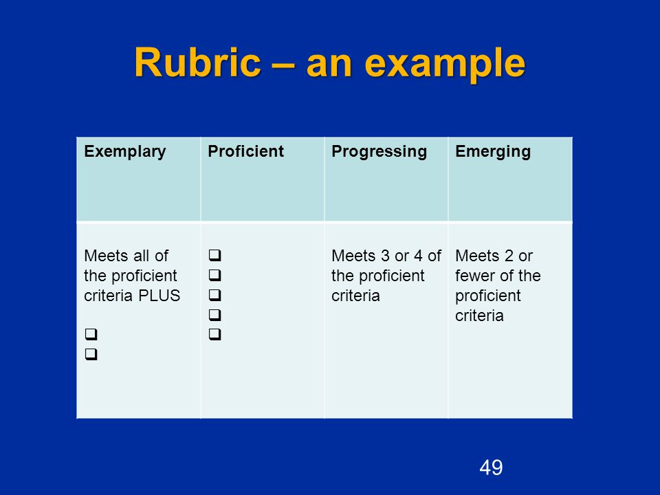 Rubric – an example Exemplary Proficient Progressing Emerging