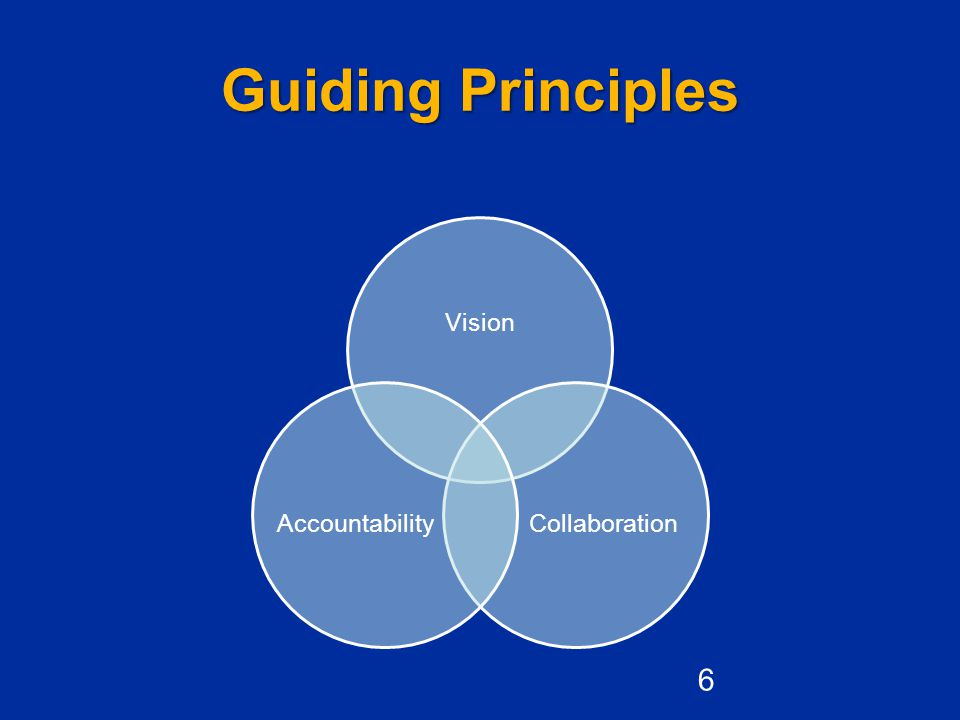 Guiding Principles Vision Collaboration Accountability