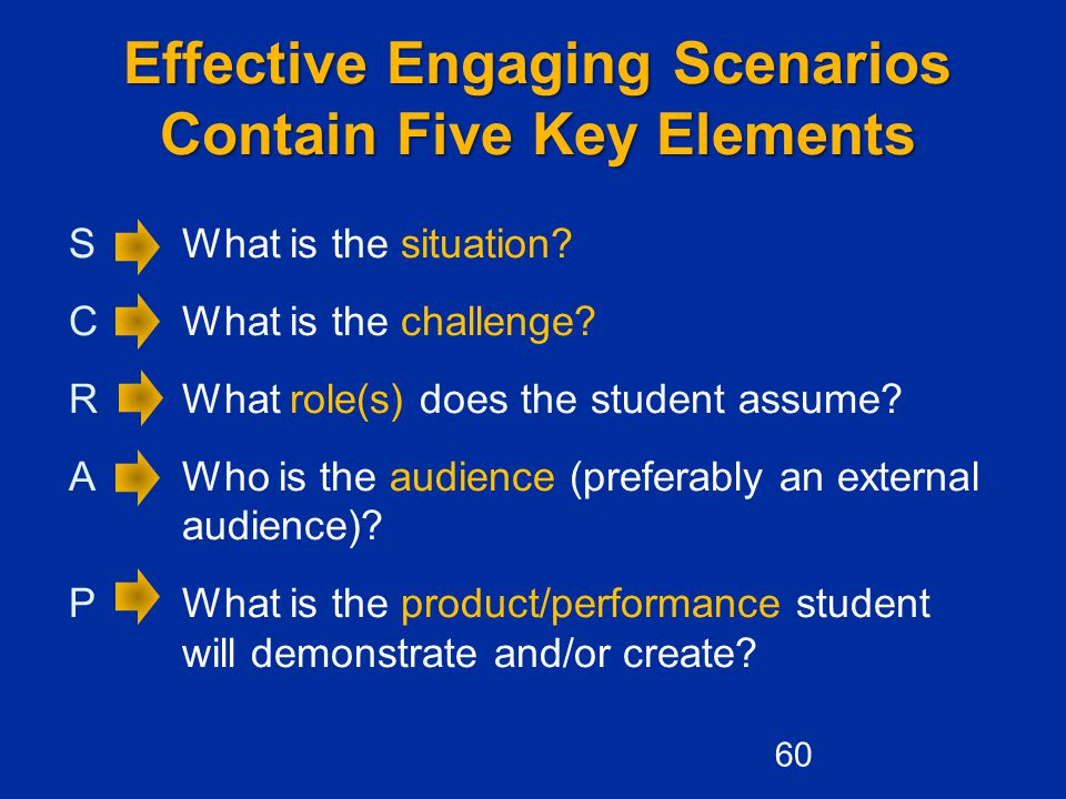 Effective Engaging Scenarios Contain Five Key Elements