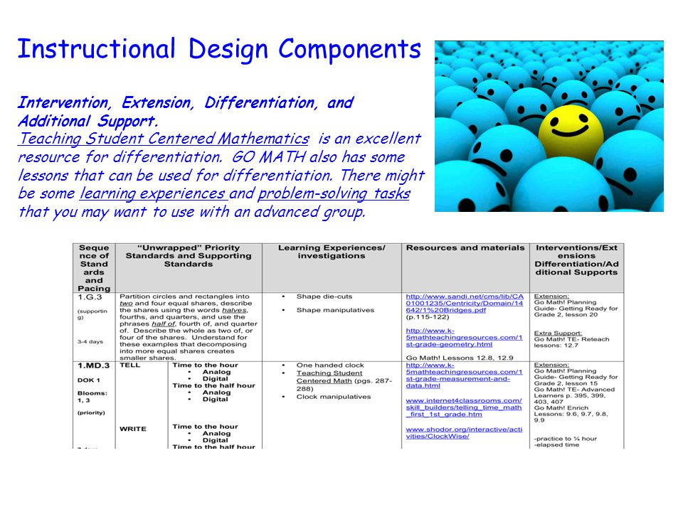 Instructional Design Components