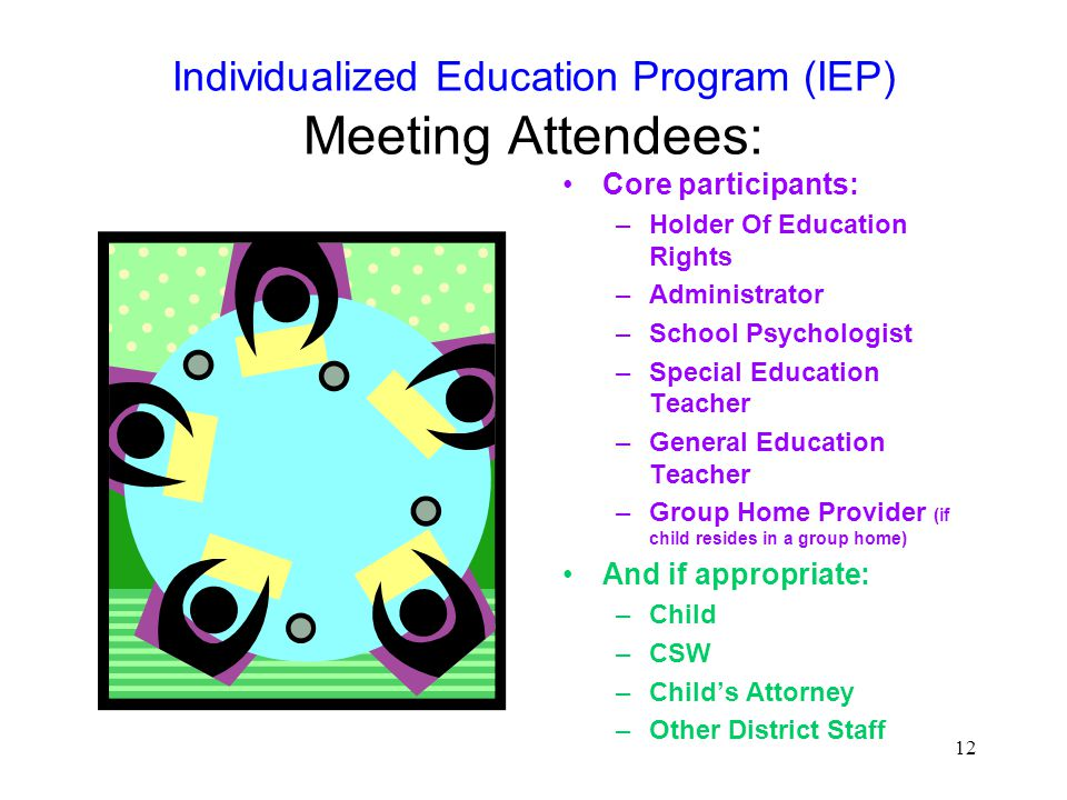 Individualized Education Program (IEP) Meeting Attendees: