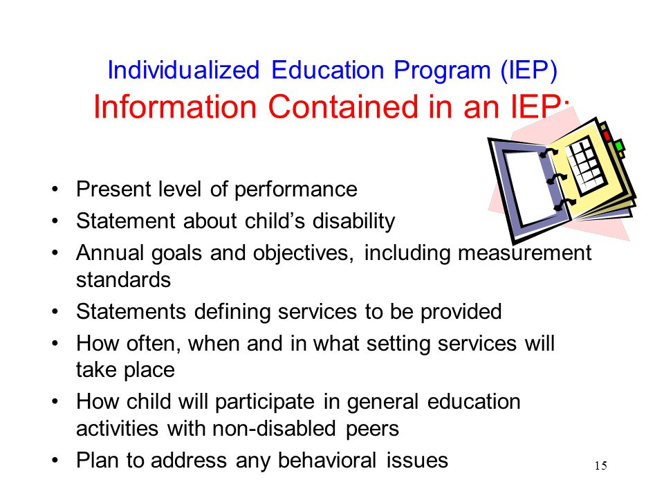 Individualized Education Program (IEP) Information Contained in an IEP: