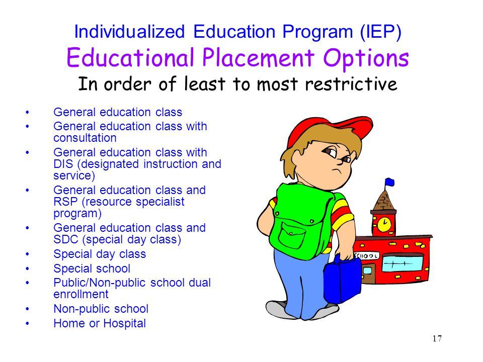 Individualized Education Program (IEP) Educational Placement Options In order of least to most restrictive