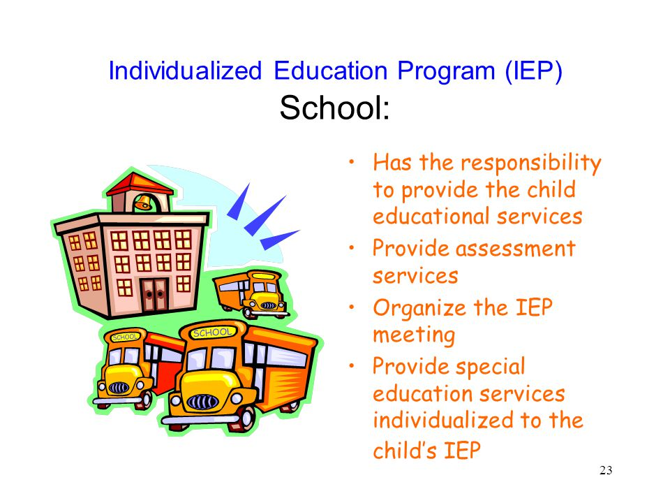 Individualized Education Program (IEP) School: