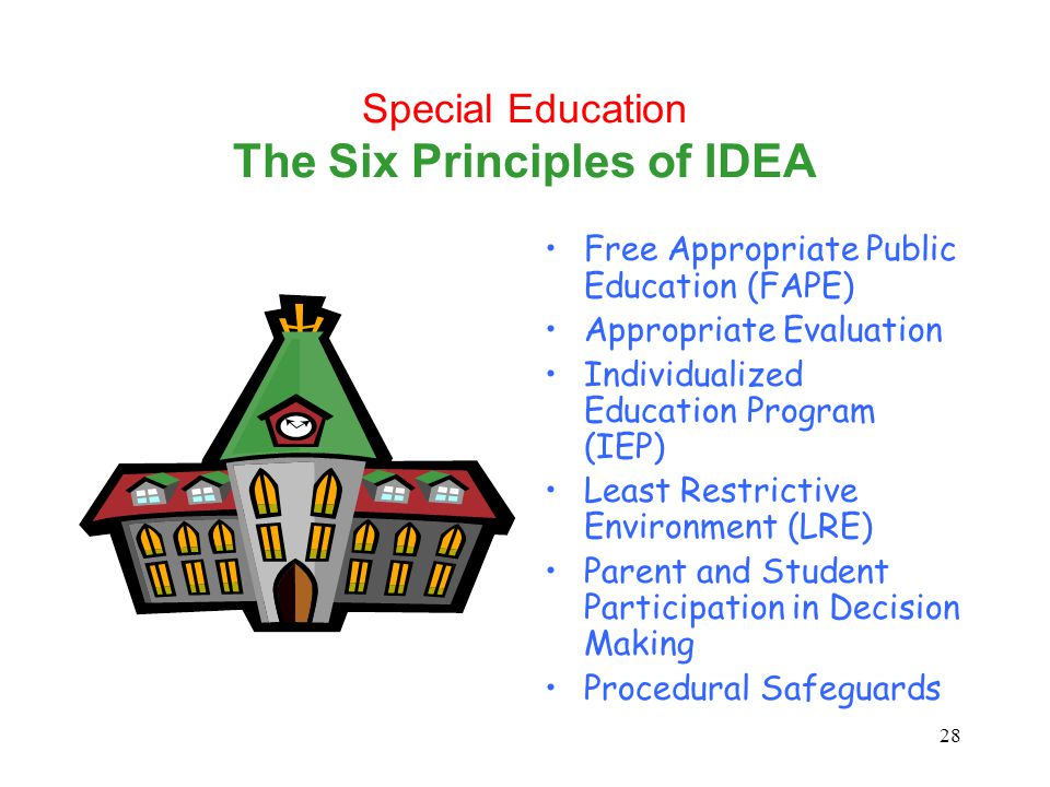 Special Education The Six Principles of IDEA