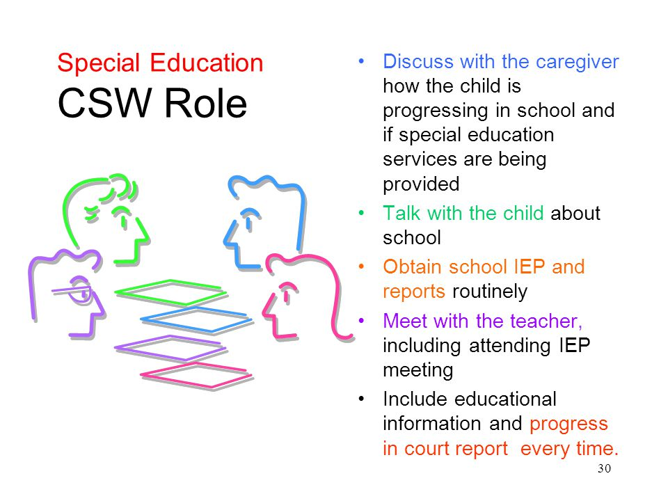 Special Education CSW Role