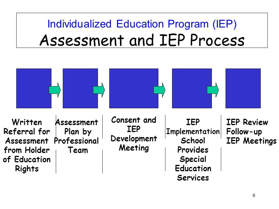 Assessment from Holder of Education